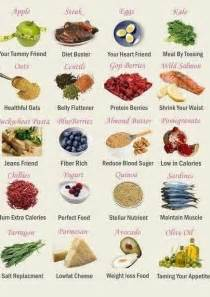 list of fat burning foods picture 1