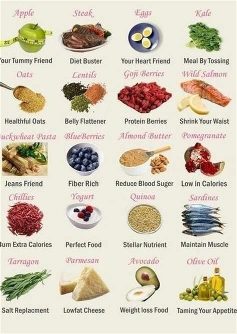 la weight loss p over recipes picture 16