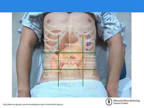 colon pain picture 7