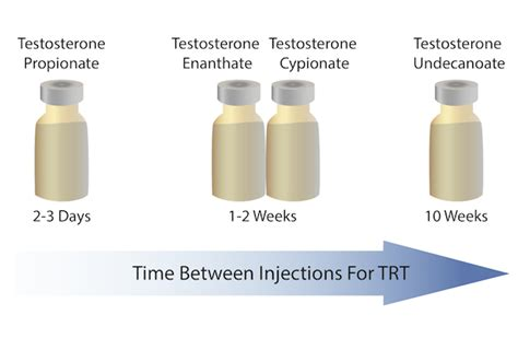 testosterone injections in males picture 3