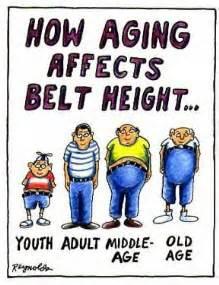 aging as taken as a joke picture 1