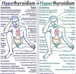 penyakit underactive thyroid picture 7