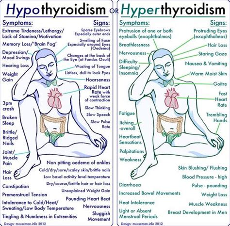 hyperthyroid in men picture 1