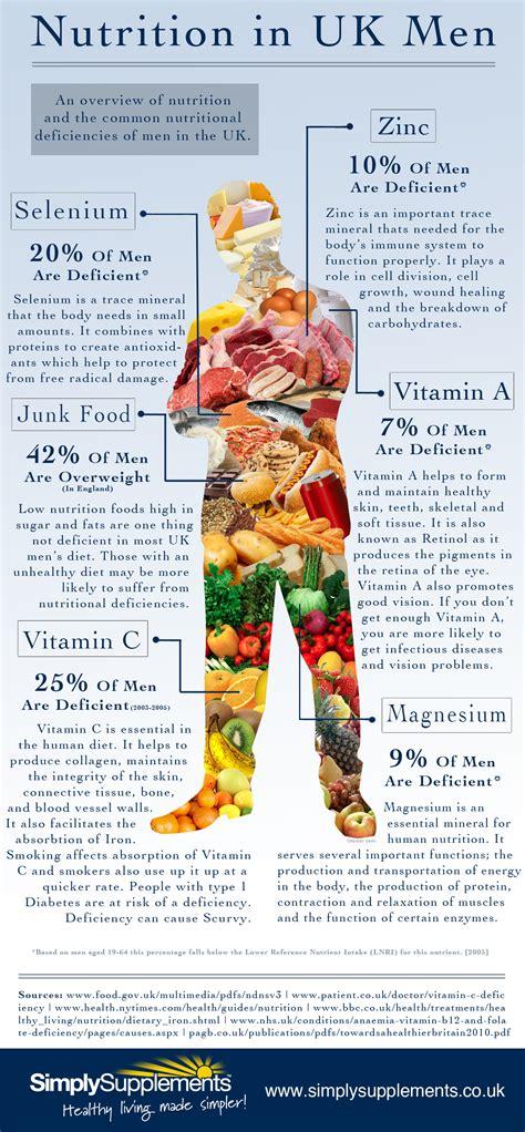 robust dietary supplement vitamin for men description picture 15