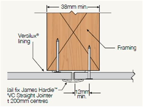 fire resistant joint systems picture 13