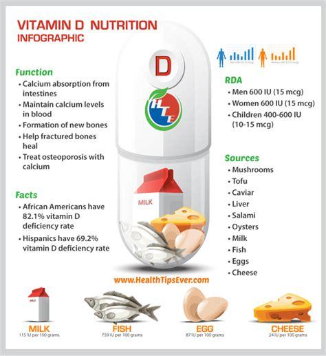 Vitamin d colon cancer picture 3