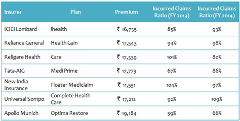family health insurance plan 2006 picture 3