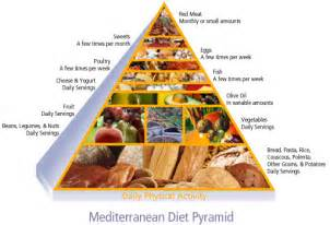 1600 cardiac diet picture 19