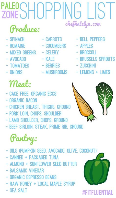 free weight loss shopping list picture 6