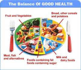 diet and health picture 18