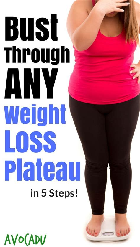 weight loss plateau picture 13