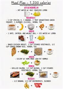 average weight loss with 1200 calories picture 9