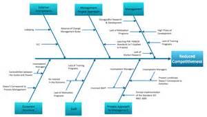 diagram picture 5