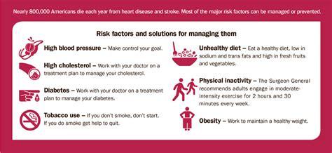 cardiac diet picture 3
