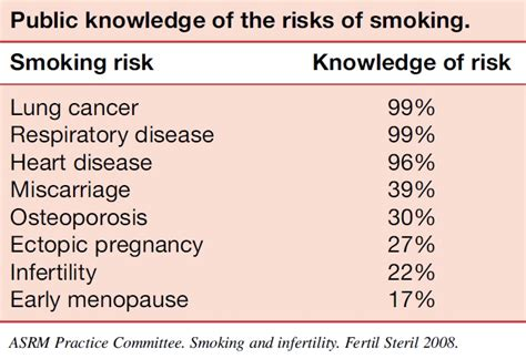 secondary smoke the effects and dangers of picture 4