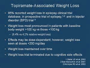 topamax as weight loss supplement picture 2