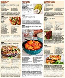 diabetic sugar free diets picture 6
