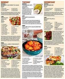diabitis diet picture 17