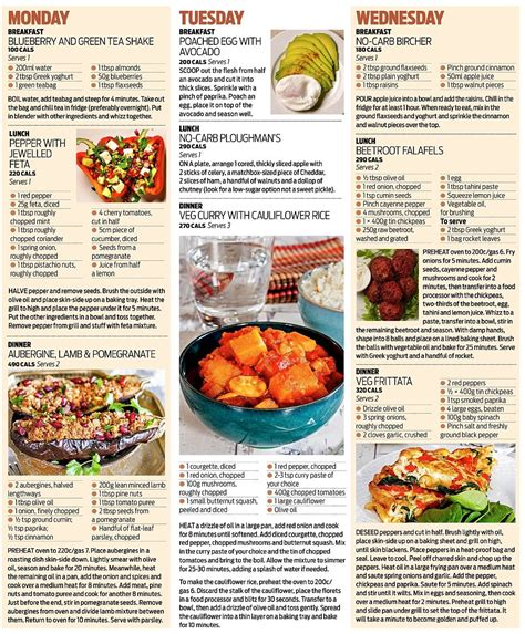 diabtic diet picture 9
