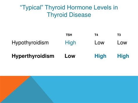 super high thyroid hormone picture 10