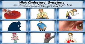 systoms of high cholesterol picture 9