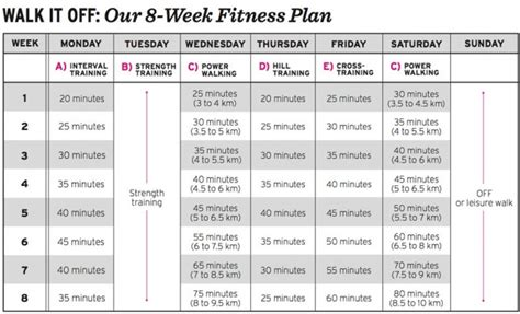 free online weight loss plan picture 3