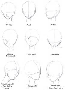 different cock head shapes picture 14