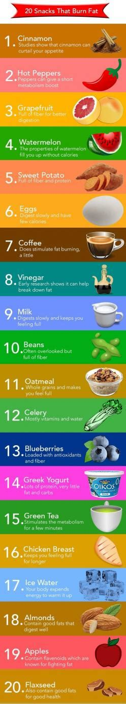 fatfreekitchen weight loss fat burning foods picture 2