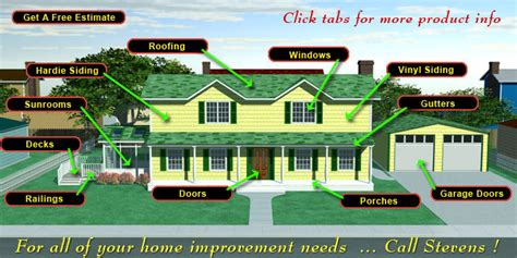 How to run a successful home improvement business picture 9
