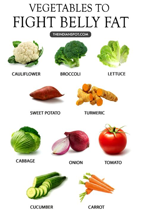 980 calorie diet weight picture 1