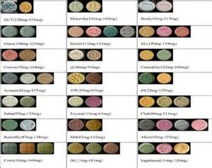 st 3 xplc pill identification picture 18