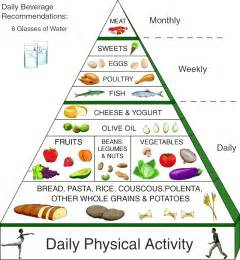 what is la weight loss diet picture 14