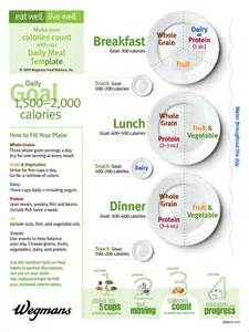 diabetic free menus picture 5