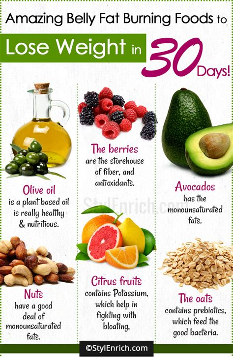 fat burning diet picture 19