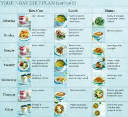1500 calorie diet benefits picture 1