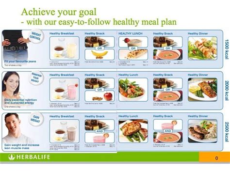diet plans to lose weight picture 10