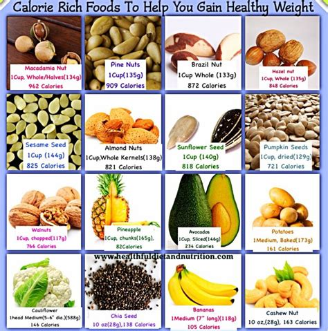 foods to eat to gain muscle picture 7