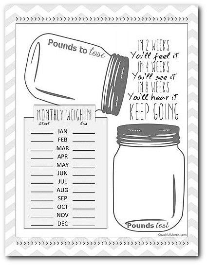 chart to track weight loss picture 14
