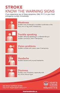 symptoms falling high blood pressure prior heart attacks picture 22