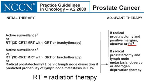 nccn bladder picture 6