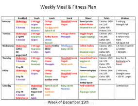 comprehensive diet and exercise program picture 11