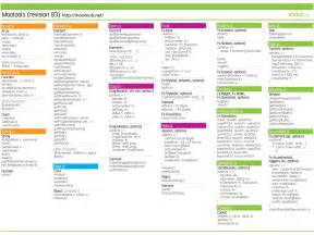 antimicrobial list picture 15