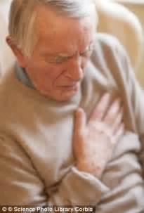 health sypmtoms picture 2