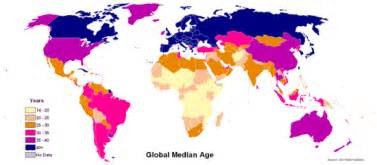 ageing america picture 13