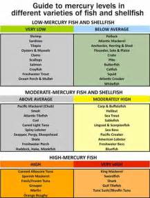 Cholesterol safe levels chart picture 9