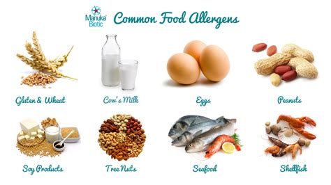 food allergies and skin aging picture 15