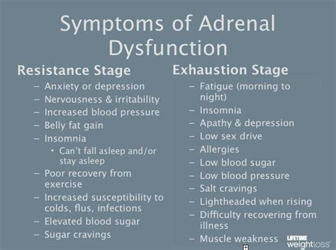 adrenal fatigue tired after picture 3