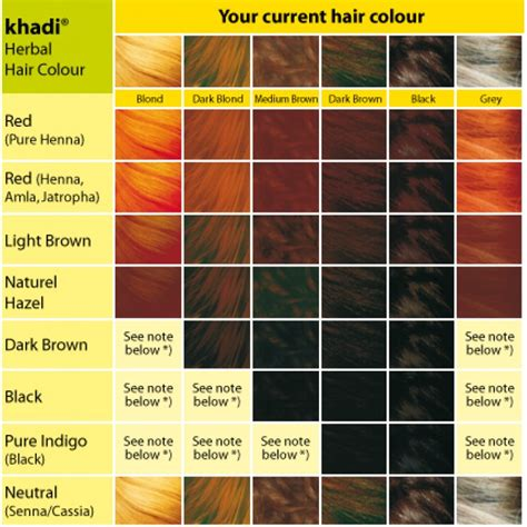 khadi hair color natural hazel picture 1