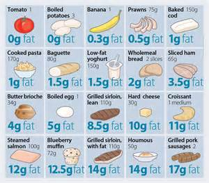 Low cholesterol diet plan picture 6