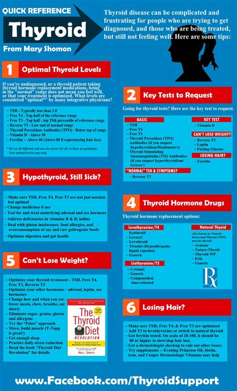free thyroid testing in south new jersey picture 15